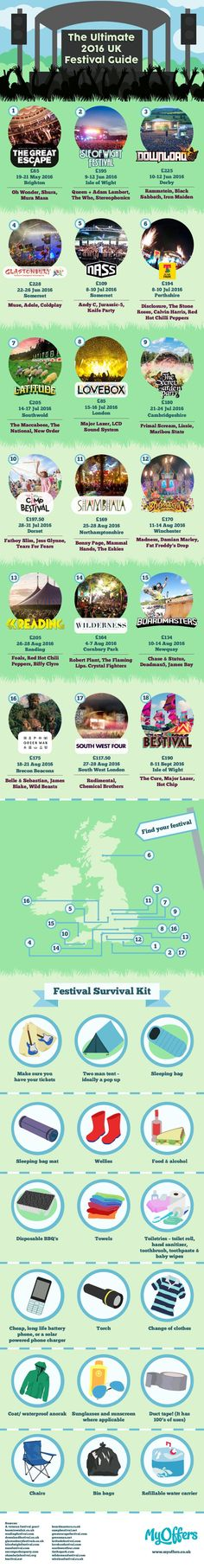 The Ultimate 2016 UK Festival Guide #Infographic #Festival #Music #UK