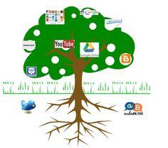 Tú aula un espacio de innovación ¡MUÉSTRALO! Aquí mi árbol,sencillo pero con  raíces.  #refrescatuaula  cc:@aulablog