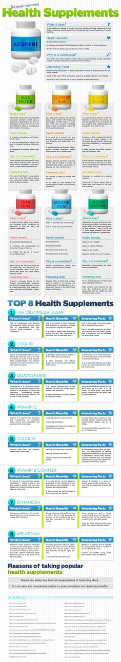 An infographic on the most overlooked health supplements