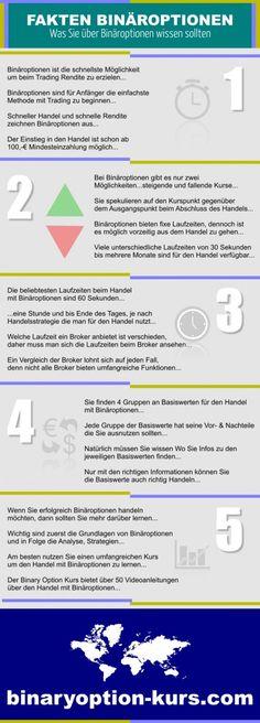 Infografik mit Fakten über Binäroptionen... #infografik #fakten #binaeroptionen