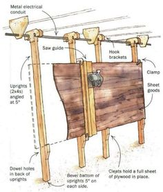 homemade panel saw - Google Search