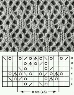Knitted lace sequence