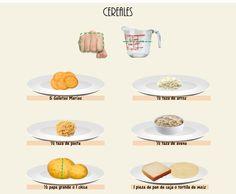 porciones de los alimentos