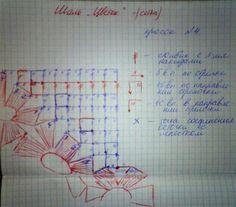 Bom, graças a indicaçao da querida Katia Ribeiro , conseguios gráficos. Aqui como as russas executam as flores. É bem interessa...