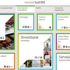 100 inspiring digital social innovations | Nesta