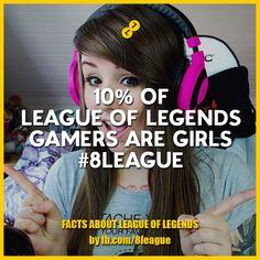 League Of Legends, Cat Ears, In Ear Headphones, Facts, Girls, Image, Toddler Girls, Over Ear Headphones, Daughters