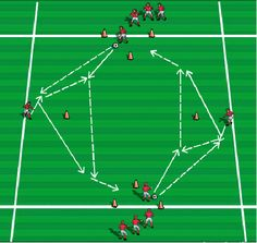 soccer training drills first touch - http://sportsoccers.com/soccer-training-drills-first-touch/