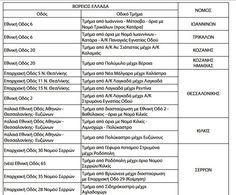 Αυτοί είναι οι παράδρομοι που απαγορεύονται οριστικά τα φορτηγά. Το ΦΕΚ - Π. Σ. Χ. Ε. Μ.
