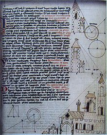 Thank you, Gerard of Cremona, 13Century for translating Arabic medical texts. Especially, works of Muslim Ibn Sina/Avicenna (FATHER OF MEDICINE are said to have been made by order of the emperor Frederick II    .Wikipedia, the free encyclopedia