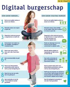 Digitaal burgerschap