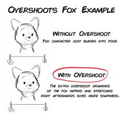 stringbing: Overshoots and Mini Anticipations. - Lines in Motion Learn Animation, Animation Reference, Art Reference Poses, Design Reference, Drawing Reference, Animation Storyboard, Animation Sketches, Drawing Techniques, Drawing Tips