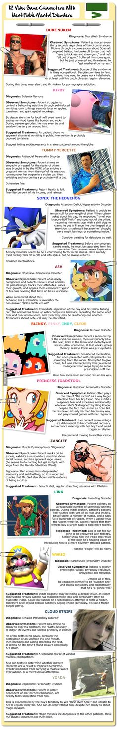 Psychological well being of our favorite video game characters. #Psychological #Disorders #hawaiirehab www.hawaiiislandrecovery.com