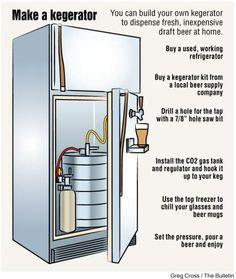 "Here's a great do-it-yourself project for a beer lover: Make a kegerator for your house. What's a kegerator, you may ask? It's what you get when you combine a ""keg"" with a ""refrigerator"" — it's an appliance that can dispense fresh, inexpensive draft beer from your own chilled tap at home. Most people with kegerators keep them in the garage, although you can build one into a home bar as well. All you have to"