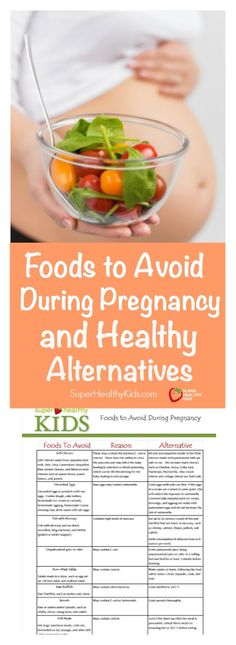 Foods to Avoid During Pregnancy and Healthy Alternatives. This comprehensive guide will help you make the best decision for you and your baby AND give you an alternative if you find one of your favorite foods on the list. http://www.superhealthykids.com/pregnancy-foods-to-avoid-according-to-the-experts/