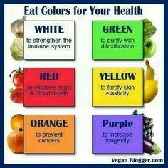 Vege color code