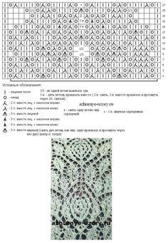 Rose Lace knitting pattern ~~