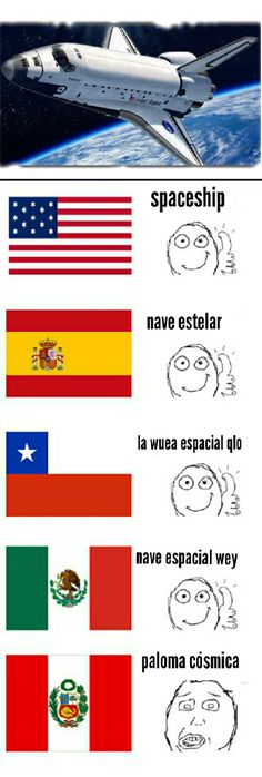 Troll Meme, Memes, Map, Humor, Languages, Funny, Country, Random, Awesome