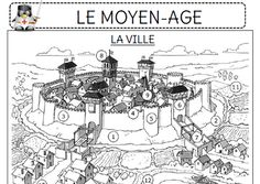 Chateau Moyen Age, Castle Crafts, Medieval, Château Fort, French Classroom, Home Schooling, Ancient Civilizations, Middle Ages, Time Travel