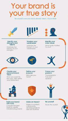 Digital Marketing Strategy, Plan Marketing, Social Media Marketing Business, Marketing Tools, Affiliate Marketing, Internet Marketing, Mobile Marketing, Marketing Strategies, Inbound Marketing
