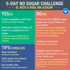 Congrats on accepting the FitMenCook No Sugar Challenge! I once read an article that suggested it was easier for people to give up sex than it was to giv Fit Men Cook, No Sugar Challenge, Detox Challenge, Sugar Detox Diet, Diet Humor, Diet Snacks, Diet Meals, Nutrition Program, Diet Breakfast