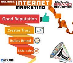Because Internet Marketing Builds Brand Reputation Internet Marketing Company, Content Marketing, Digital Marketing, Business Website, Online Business, Web Analytics, Display Advertising, Seo Services, Web Design