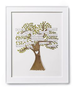 Martha Stewart Family Tree....free printables to personalize it.  Tree: http://images.marthastewart.com/images/content/web/pdfs/2010Q1/msl_0210_darcy_art_6.pdf  Boxes: http://images.marthastewart.com/images/content/web/pdfs/2010Q1/msl_0210_darcy_art_1.pdf