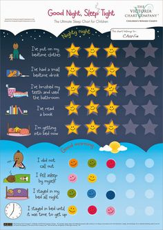 The Victoria Chart Company - Behavior and Reward Charts Blog: How a Sleep Chart Can Help Kids With A Bedtime Routine