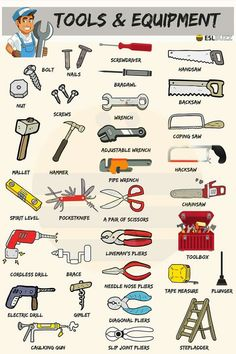 Basic Carpentry TOOLS in N. American English, Vocabulary & photo