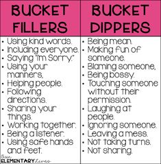 Creating a bucket filling classroom has everything you need to teach this unique… – Brenda Fuchs – art therapy activities Bucket Filling Classroom, Bucket Filling Activities, Social Emotional Learning, Social Skills, Fill Your Bucket, Kindness Activities, Emotions Activities, Kindness Projects, Montessori Activities
