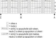 Naisen saga-palmikkosukat Novita 7 Veljestä   Novita knits