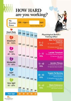 Working mother lose weight