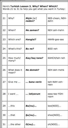 Here's Turkish Lesson Why? Words 21 to 31 to help you get what you want in Turkey. English Fun, English Lessons, Learn English, English Language Arts, Learn Turkish Language, Learn A New Language, Fictional Languages, Foreign Languages, Turkish Lessons
