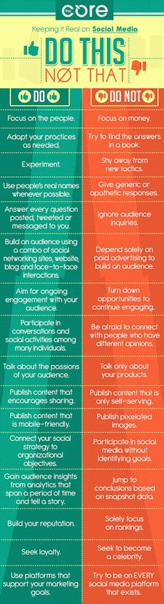 Keeping it real on Social Media - do this, not that | #infographic