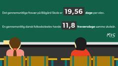 """ELEVFRAVÆR. Højt fravær blandt få elever På Blågård Skole er det få elever, der skævvrider fraværstallene. """"Det er unge, der ikke har styr på deres liv"""", siger skoleleder Pia Madsen. D. 10/6 2014"""
