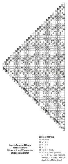 New Totally Free Crochet poncho bebe Suggestions Dreieckstuch – Großmuttermuster – Dreieckiger Schal – Groß Knitting Blogs, Knitting Socks, Free Knitting, Knitting Projects, Knit Socks, Knitting Tutorials, Crochet Poncho, Knitted Shawls, Knitted Blankets