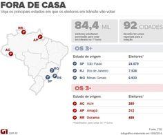 SP, RJ e MG são os estados mais procurados pelos eleitores em trânsito http://glo.bo/1uMBW1l