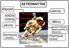 Los Niños: Η ΣΤΟΛΗ ΤΟΥ ΑΣΤΡΟΝΑΥΤΗ Space Classroom, Classroom Themes, Space Solar System, Earth From Space, Space Crafts, Planets, Kindergarten, Therapy, Teaching