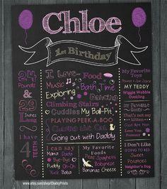 Boy or Girl First Birthday Chalkboard Chalkboard by ChalkyPrints