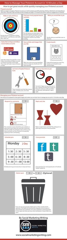 Large Version: How to Manage Your Pinterest Account in 10 Minutes a Day [Infographic] -