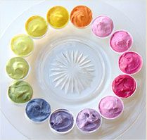 Homemade Rainbow Cake - Natural Food Dye | Cacao | Pinterest ...