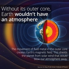 The fluid outer core surrounds Earth's solid inner core, and is made of iron, nickel, and smaller amounts of other metals. The movement of liquid iron in the outer core generates both electricity and magnetic fields. As the metal of the outer core flows through these fields, more electric currents and subsequent magnetic fields result. This entire self-sustaining system is called the geodynamo, and it forms the gigantic magnetic field that surrounds the Earth.   Click the image above to…