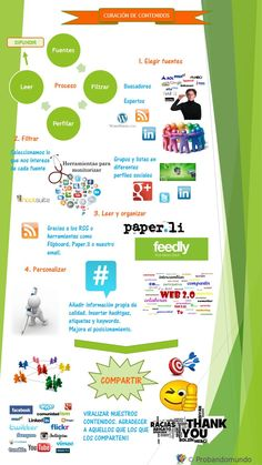"""Curación de contenidos, NO al """"Copy - Paste"""" #Infografía"""