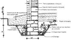 Resultado de imagen para construccion de cimiento Adobe, Spanish, Floor Plans, Diagram, Architecture, Walls, Mortar And Pestle, Natural Stones, Bass
