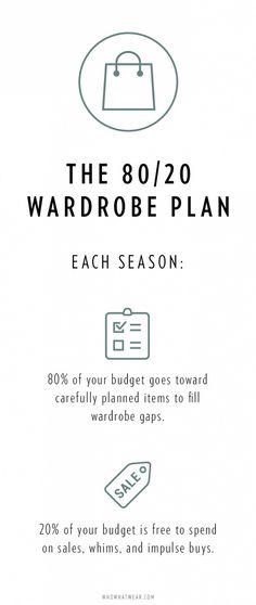 80/20 wardrobe budget