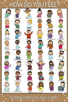 Learning English For Kids, English Lessons For Kids, Kids English, Teaching English, Teaching Emotions, Social Emotional Learning, Feelings Chart, Feelings And Emotions, English Vocabulary Words