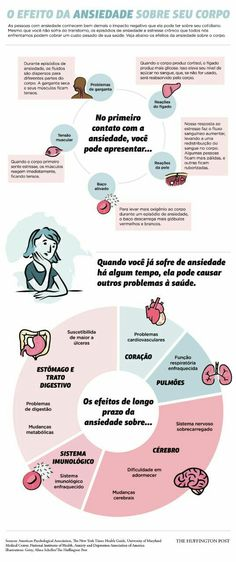 O que a ansiedade causa em seu corpo