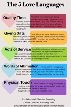 Quote and advice love languages for kids, parenting courses, love languages. Love Languages For Kids, Five Love Languages, Parenting Courses, Behaviour Management, Child Love, Kids And Parenting, Parenting Tips, Parenting Styles, Parenting Quotes