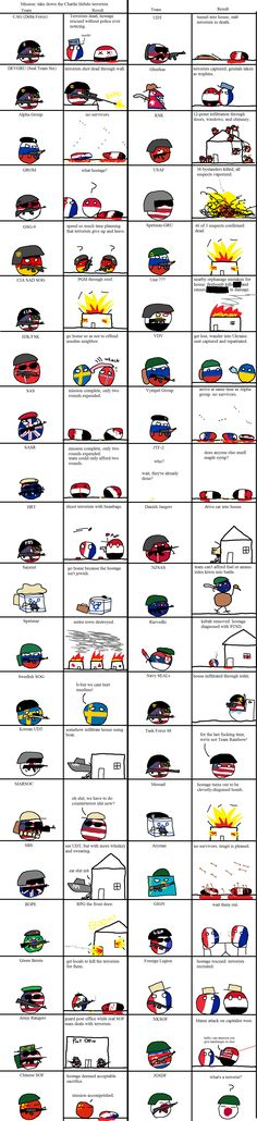 Special Forces ( France, USA, Russia, Poland, Germany, Norway, UK, ,Australia, Israel, Sweden, South Korea, Brazil, China, Nepal, Swiss, Egypt, Canada, Denmark, New Zealand, Serbia, Kazakhstan, North Korea, Japan ) by Medibee #polandball #countryball