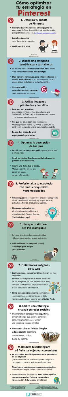 ¿Cómo optimizar #Pinterest dentro de tu estrategia de social media? #Infografía