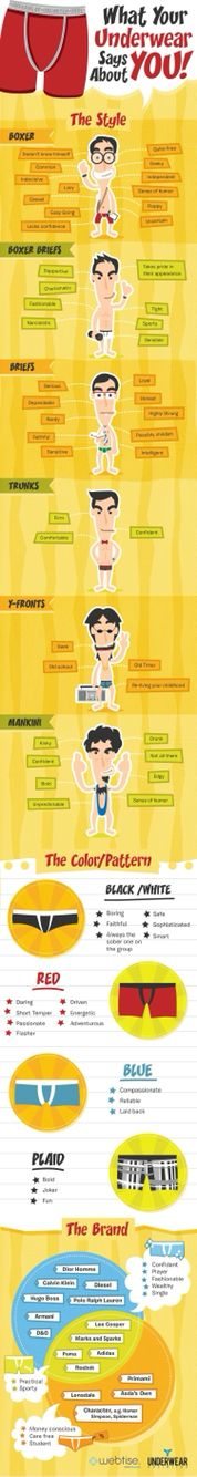 What you wear says about you